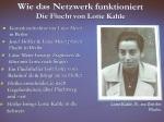 Kleine Leute-große Helfer 11. Juni 205 Gedenkstätten KZ Bisingen e.V. Die Flucht von Lotte Kahle